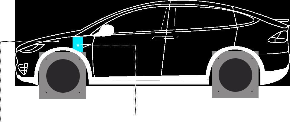 Tesla x - Bezpieczeństwo